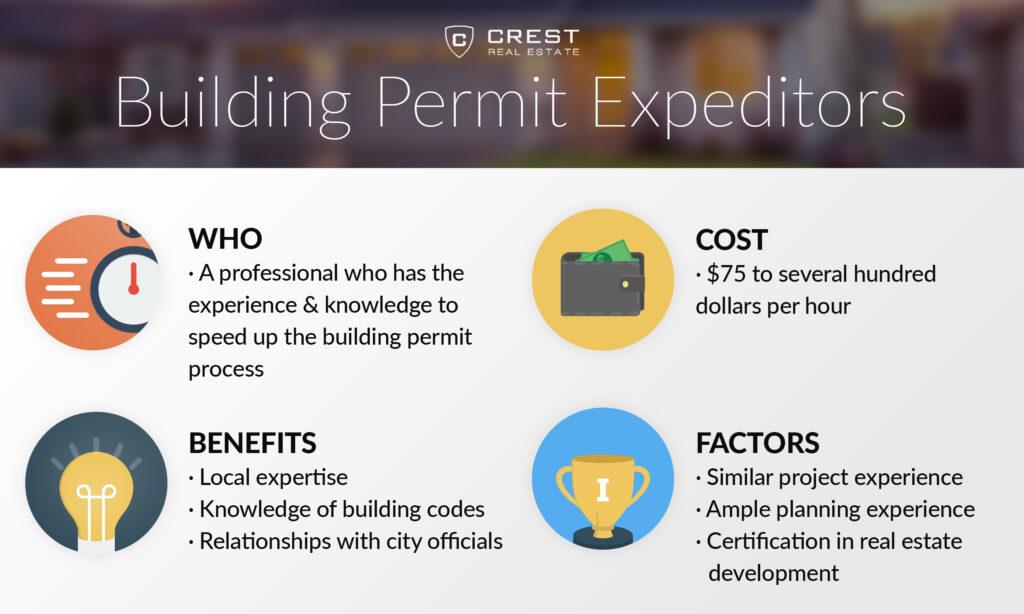 Building Permit Expeditors Infographic