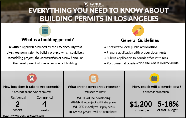 Everything You Need To Know About Building Permits In Los Angeles Crest Real Estate